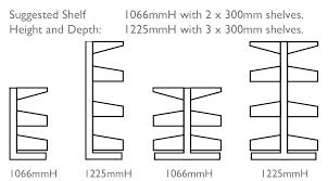 closet pole height closet pole height 1 5 8 closet rod mounting height closet pole height