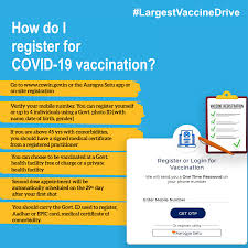 India is expected to record highest daily vaccination on june 21st. Unicef India Everything You Need To Know About The Covid19 Vaccination Registration Largestvaccinedrive Facebook