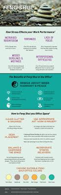 infographic feng shui. How To Create An Office Using Feng Shui Infographic P