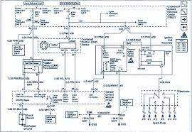 wiring diagram for a 1995 chevy pickup truck the wiring diagram 1995 isuzu pickup wiring diagram nodasystech wiring diagram