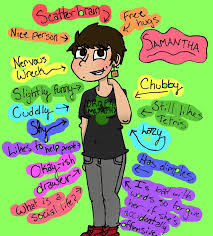 personality traits clipartfest month personality traits