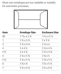 Size Of Envelopes Envelope Basics Sizing Types Envelope Printing Dc Va Md