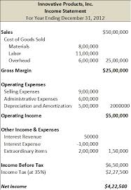 Sample Income Statement Custom Income Statement Finance Train