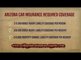 Car Insurance Quotes Az New Quick Arizona Car Insurance Quote WATCH VIDEO HERE Http