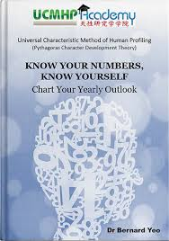 Know Your Numbers Chart Chart Your Yearly Outlook