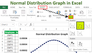 Probability Density Chart Normal Distribution Graph In Excel Bell Curve Step By