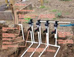 Small Picture Beautiful Garden Drip System Irrigation Is More Efficient Means Of