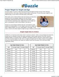 11 Year Old Girl Weight Chart Height Weight Age Chart For Boys And Girls Pdf Pdf Format