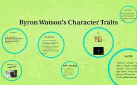 Byron Watson's Character Traits by nathan gunn