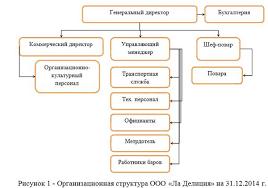 Организация основной и дополнительной оплаты труда на предприятии  Организация основной и дополнительной оплаты труда на предприятии