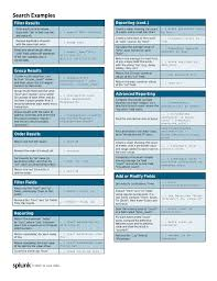 Windows Security Log Quick Reference Chart Www
