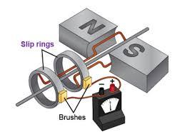 electric generator diagram. Exellent Generator Download Png With Electric Generator Diagram O