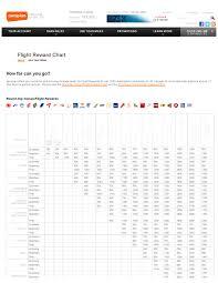 Aeroplan Chart Flight Aeroplan Chart By Andrea Telfer Issuu