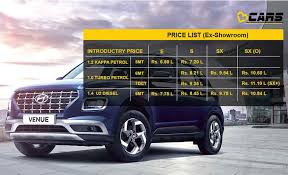 6.92 lakh and goes upto rs. Hyundai Venue Price In India Ex Showroom Price List Of All Variants