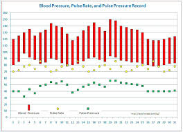 Blood Pressure Record Chart Pdf – Jumpcom.co – Template Ideas