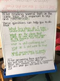 5 W S Anchor Chart Phase Two Of Our Inquiry Circle Research Synthesizing