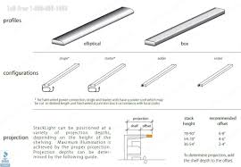 exterior led lighting specifications. library lighting stack specifications detailsdetails. exterior led r