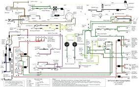 triumph wiring diagram simple wiring diagram basic triumph wiring diagram simple wiring diagramtriumph wiring diagram simple data diagram schematictriumph wiring diagram simple 9
