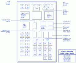 lincoln navigator fuse box diagram snap pcm likeness flexible more