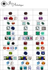 What Is The Birthstone Chart Birthstone Chart By Month Free Download