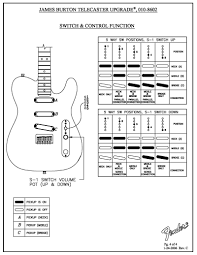 tele wiring diagram 5 way switch images way telecaster switch james burton tele wiring diagram printable amp