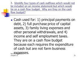 What Is Cash Outflows Chapter 13 Cash Flow Budgeting Ppt Video Online Download