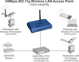 how to setup linksys wireless router ea3500 images linksys ea3500 linksys 802 11n wireless router diagram ea3500