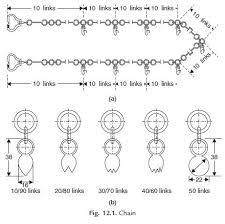 Surveying Taping Chain Survey Method For Performing Chain Surveying How To