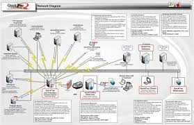 computer wire diagram computer automotive wiring diagrams quicktracsinglesite2 computer wire diagram quicktracsinglesite2