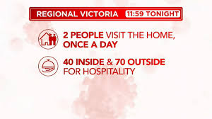For victoria, leaving stage 4 and entering covid normal, requires no new cases for 28 days, no active cases in the state, and no outbreaks of concern in the caterina borsato and tony nicolini both warn that the new roadmap for easing restrictions for hospitality businesses could send many under. Coronavirus Victoria Restrictions Melbourne S Strict Lockdown Restrictions To Ease On Monday With Five Kilometre Travel Extended To 25 Kilometres And More