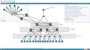 Dhcp Design Packet Tracer Campus Design Part 2 Of 6 Svis Dhcp And Hsrp