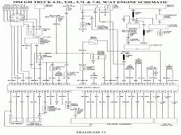 magnificent 1990 chevy c1500 wiring diagram pictures inspiration 1990 chevy k1500 wiring diagram 1990 chevrolet 1500 wiring diagram free download wiring diagrams