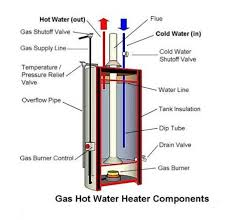 home heating thermostat wiring diagram images wiring diagram on hot water heater wiring