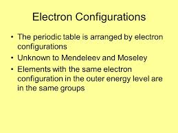Chemistry Chapter 6 The Periodic Table. Developed by Dimitri ...