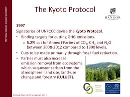 about the kyoto protocol essay about the kyoto protocol