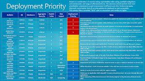 Patch Chart Army Deployment 2016 Manfacinet