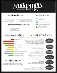 Graphic Designer Resume Sample Resume Graphic Design Adore This Cv From The Orig Pinner I 12
