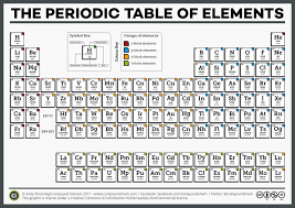 highest atomic mass periodic table fresh periodic table s four new elements best periodic table with