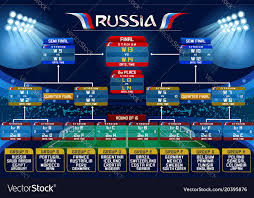 World Cup Fixture Chart Russia World Cup Schedule Chart