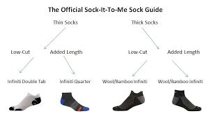 Sock Length Chart Sock It To Me Your Guide To Picking The Perfect Running