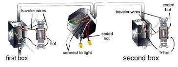 3 way wiring diagram with multiple lights wiring a 4 way switch Three Way Light Switch Wiring Diagram three way switch wiring diagram multiple lights wiring diagram 3 way wiring diagram with multiple lights wiring diagram for a three way light switch