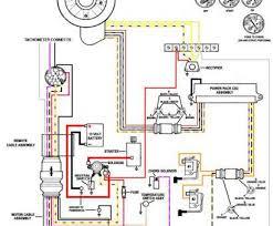 4 3 starter wiring diagram mercruiser new 5 0 mercruiser engine 4 3 starter wiring diagram mercruiser best boat starter wiring diagram image wiring diagram engine wire