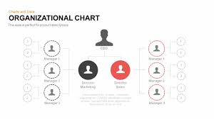 Org Chart Powerpoint Slide Organizational Chart Powerpoint Template And Keynote Slide