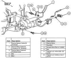 2001 ford taurus starter wiring diagram wiring diagram and 1986 ford taurus wiring diagram exles and