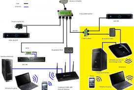 images of wireless direct tv installation diagram wire diagram wireless direct tv installation diagram wedocable