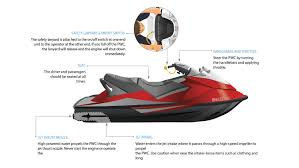 boating terminology parts of a boat boatsmart knowledgebase remember never start the engine or operate the pwc if a passenger is positioned behind the jet thrust nozzle