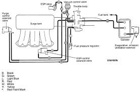 1995 ford taurus engine diagram elegant repair guides vacuum 1995 ford taurus engine diagram elegant repair guides vacuum diagrams vacuum diagrams 2