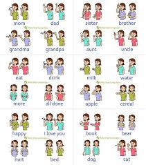 Baby Sign Language Chart Printable Pdf Teaching A Baby