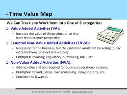 Time Value Chart Time Value Map