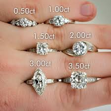 Diamonds Cuts And Clarity Diamond Buying Guide The 4 Cs Learn About Diamond Color